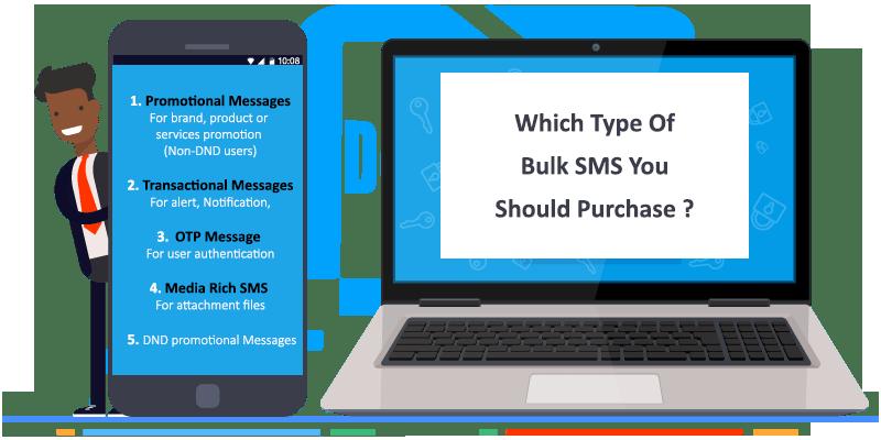 Bulk SMS Services Mumbai